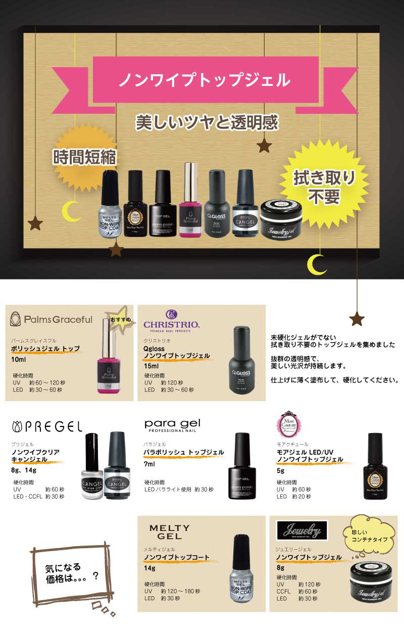 ace gel NAIL EXPO 2015